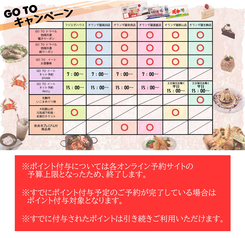 Eat to 県 奈良 go